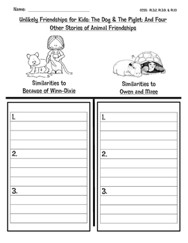 Unlikely Friendships for Kids: The Dog & The Piglet: Text Comparison T-Chart