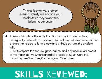 Unlock the Box: The Native Americans of South Carolina