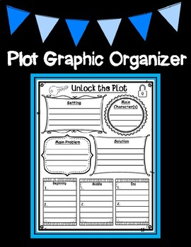 Unlock the Plot Story Elements Graphic Organizer for Any Fictional Text