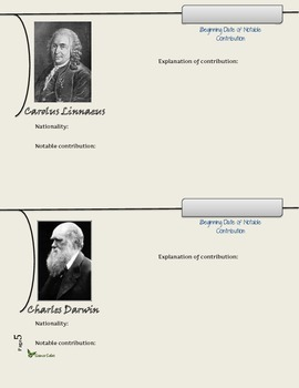 A Timeline of Evolutionary Theories Foldable