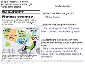 Unlocking the Secret of Interpreting a Graph