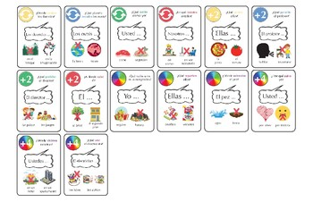 "Uno Game ""ir"" Verbs."