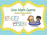 Uno-Style Math Game: Numbers 0-10