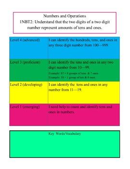 Unpacked Common Core First Grade Math Standard 1NBT2