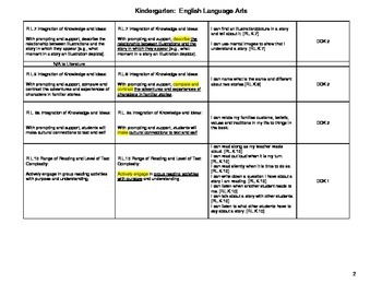 Unpacked Kindergarten ELA Common Core State Standards