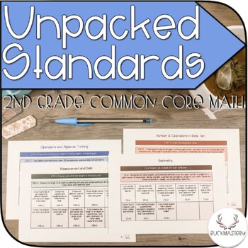 Unpacked Standards 2nd Grade Common Core Math