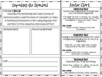 Unpacking 3rd Grade Reading RI standards
