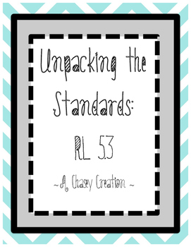 Unpacking the Standards RL5.3 (Compare/Contrast-characters, setting, events)