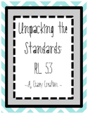 Unpacking the Standards RL5.3 (Compare/Contrast-characters