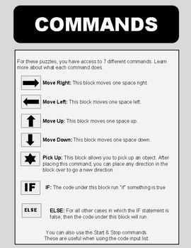 Unplugged Coding Blank Template