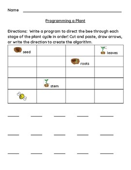 Unplugged Programming Coding Game Plants Integrated Lesson Plant