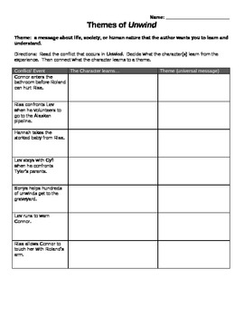 Unwind themes graphic organizer and conflict worksheet