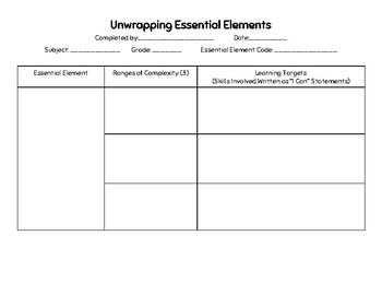 Unwrapping Essential Elements