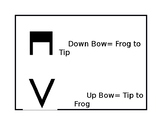 Up Bow- Down Bow Sign