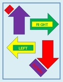 Up Down Left Right Directions Poster