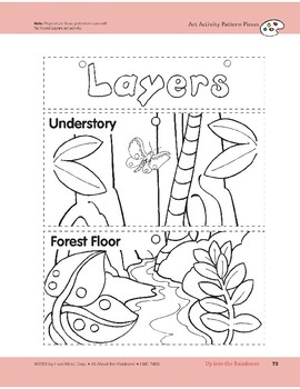 Up into the Rainforest: Art and Cooking Activities