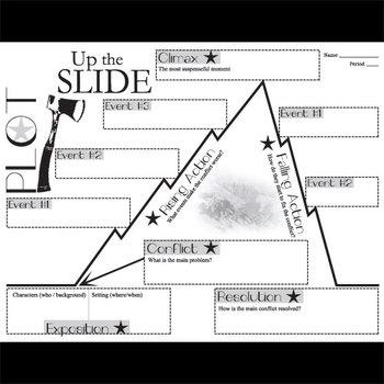 Up the Slide Plot Chart Organizer Diagram Arc