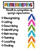Updated Bloom's Taxonomy Posters with Math Stem Questions