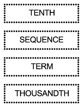 Go Math Grade 5 Vocabulary Words for Bulletin Board Unit 3- updated