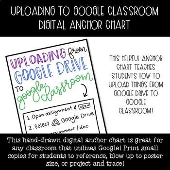 Uploading to Google Classroom Digital Anchor Chart