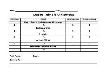 Upper Elementary Art Grading Rubric
