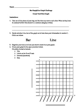 Upper Elementary Interactive Bar & Line Graph Sets