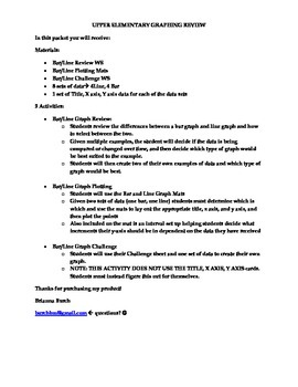 Upper Elementary Bar & Line Graph Review