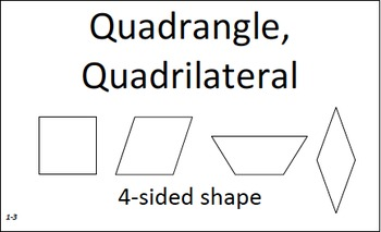 4th Grade Everyday Math (V3) Unit 1 Geometry Vocabulary Flash Cards