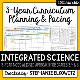 Upper Elementary Integrated Science Curriculum Planning and Pacing Guide