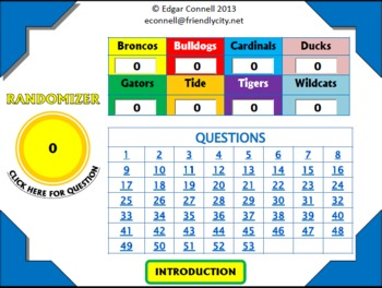 Upper Elementary  Math Combo Pack Interactive PowerPoint Games