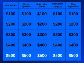 Upper Elementary Music Jeopardy