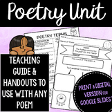 Upper Elementary Poetry Unit - Analyze Poetry - Aligned to STAAR and CCSS