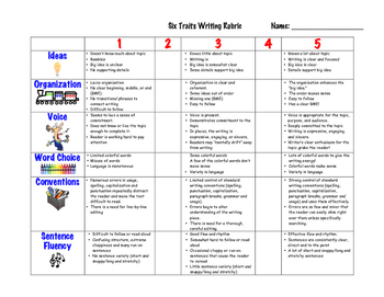 Upper Elementary Six Traits Writing Rubric