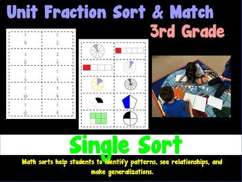 Upper Elementary Vocabulary Math Sort and Match - Unit Fractions FREEBIE