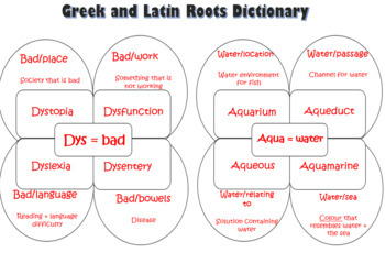 Upper Grade Reading Comprehension: Root Words and Affixes