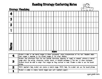 Upper Grade Reading Strategy Rubrics