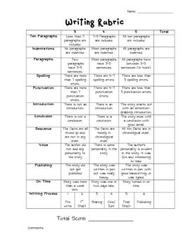 literary essay rubric 4th grade Parcc prep: literary analysis writing task write thesis statement in order to introduce a literary analysis essay time frame: objective: swbat analyze parcc-released items in order to evaluate them through the lens of the parcc writing rubric.