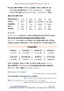B2.08 - Dynamic & State Verbs