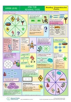 Upper Level Reading Comprehension Spin a Task