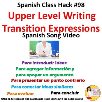 098 Upper Level Spanish Writing Abstract Transition Expressions in Musical Video