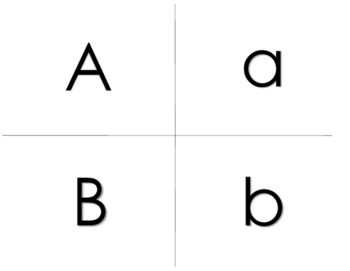 Upper and Lowercase Alphabet Letter Card Template