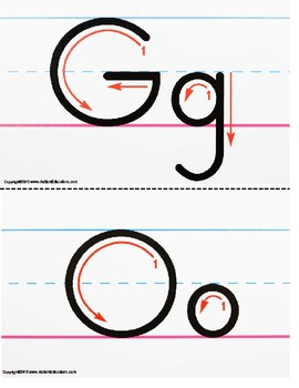 Upper and Lowercase Letter Formation Writing Guide Kindergarten Common Core