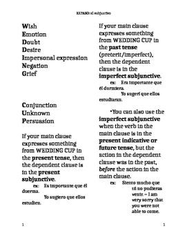Upper level Spanish :subjunctive review