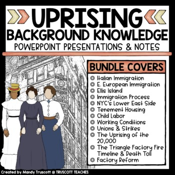 Uprising by Margaret Peterson Haddix - Background Knowledge PowerPoints