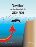 Upwelling: A Student Constructed Concept Poster