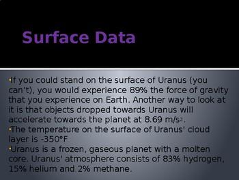 Uranus Powerpoint Presentation