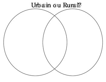 Urbain ou Rural Venn Diagram