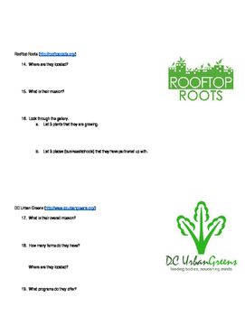Urban Farming Webquest