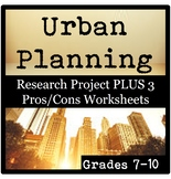Urban Planning Research Project PLUS 3 City Pros & Cons Wo