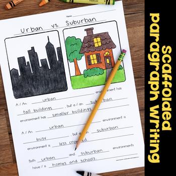 Urban, Rural and Suburban - Describe & Compare and Contrast Unit